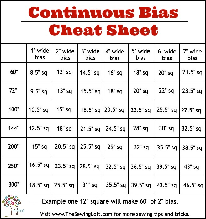 Printable Continuous Bias Cheat Sheet | The Sewing Loft