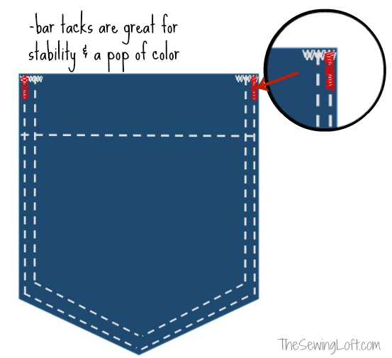 Add Strength to pockets with Bar Tacks | The Sewing Loft