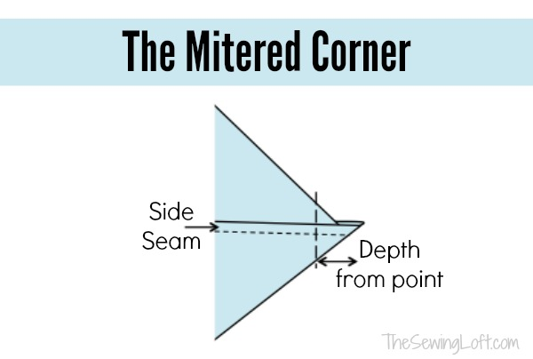 Learn how to make a mitered corner in 3 easy steps. The Sewing Loft