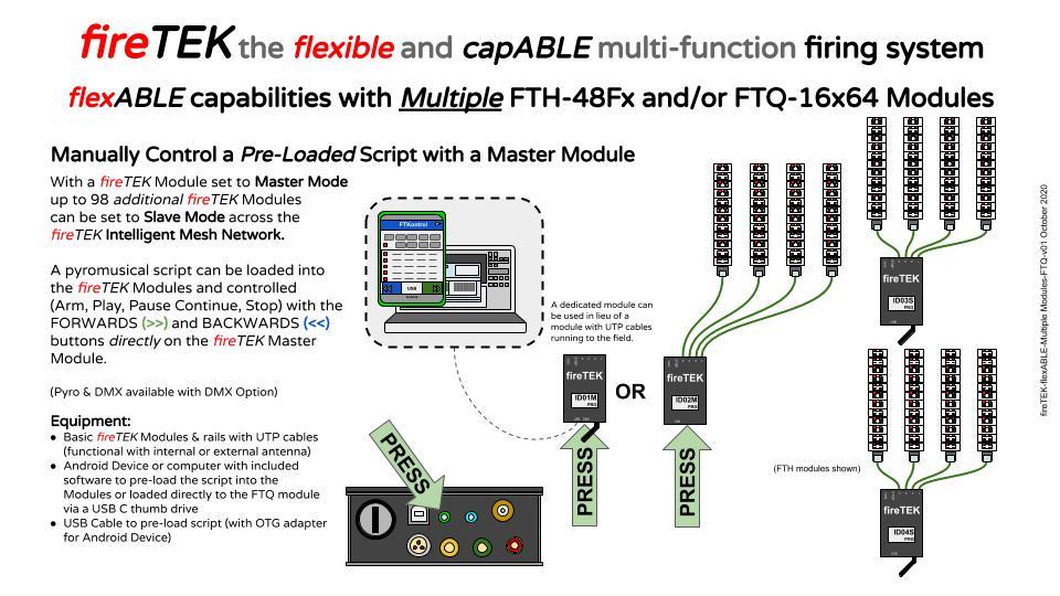 fireTEK wireless firing system
