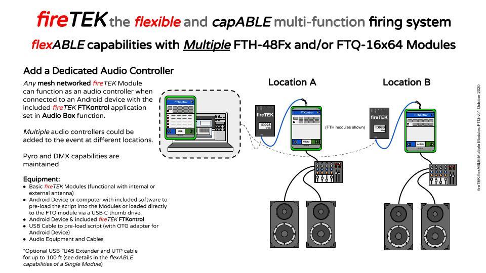 fireTEK wireless firing system dedicated audio box