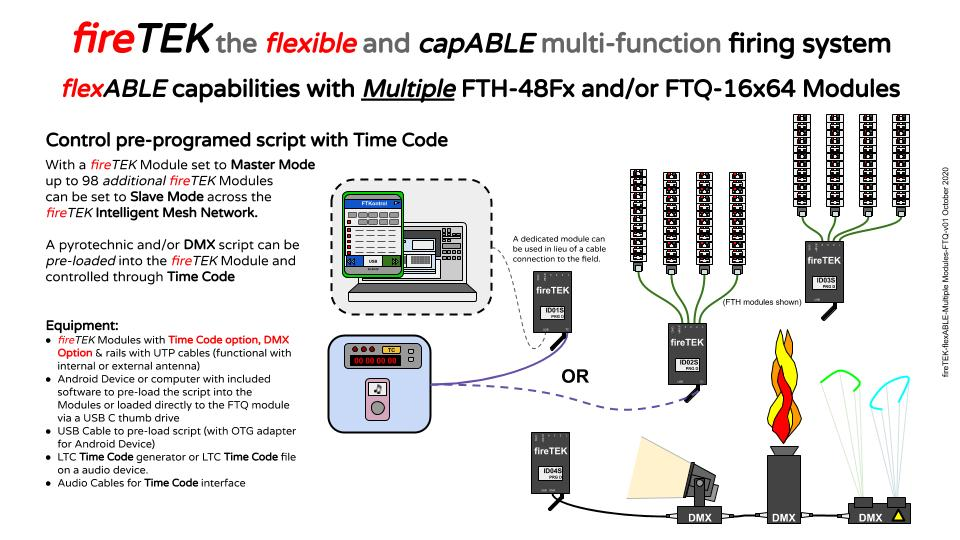 fireTEK wireless firing system scripted with time code