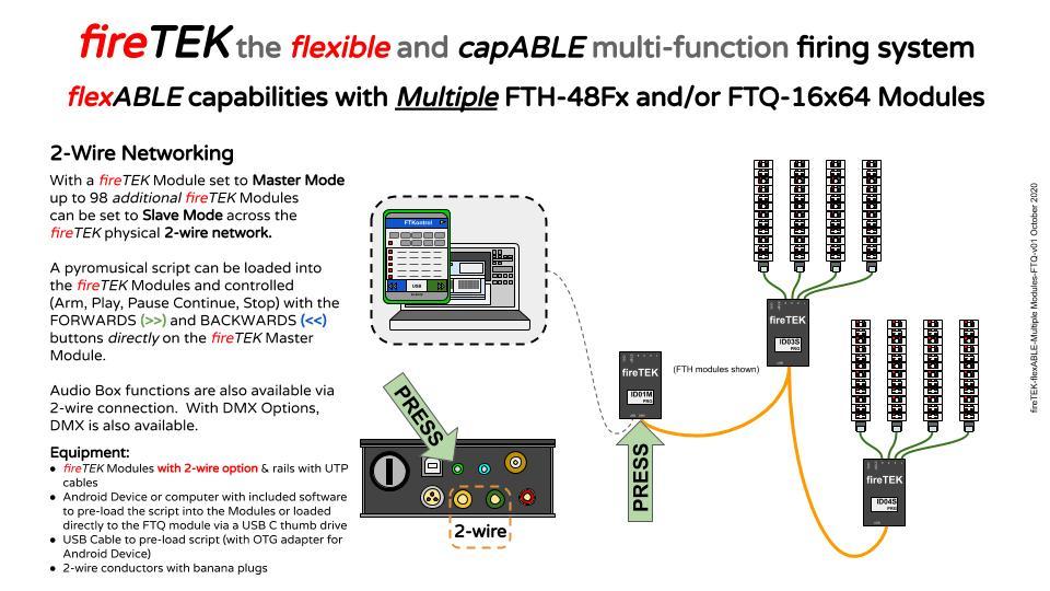 fireTEK wireless firing system multiple modules 2 wire