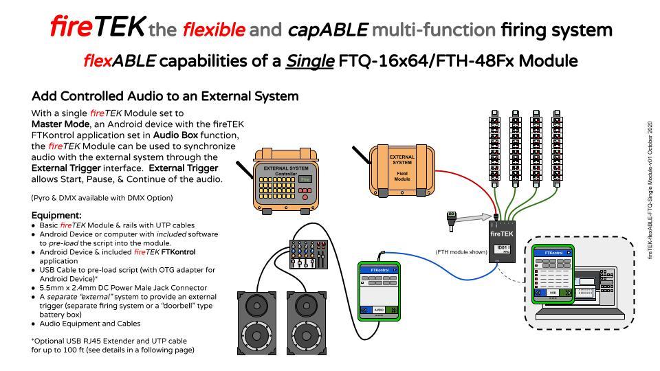 fireTEK wireless firing system controlled audio
