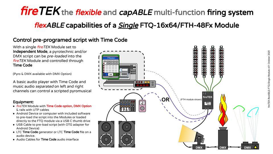 fireTEK wireless firing system single module time code