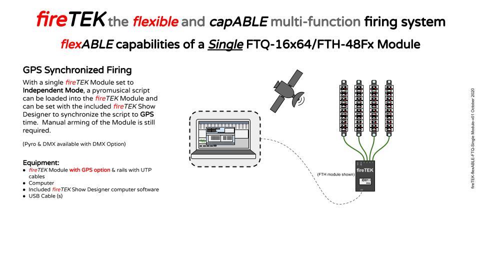 fireTEK wireless firing system single module gps synchronized