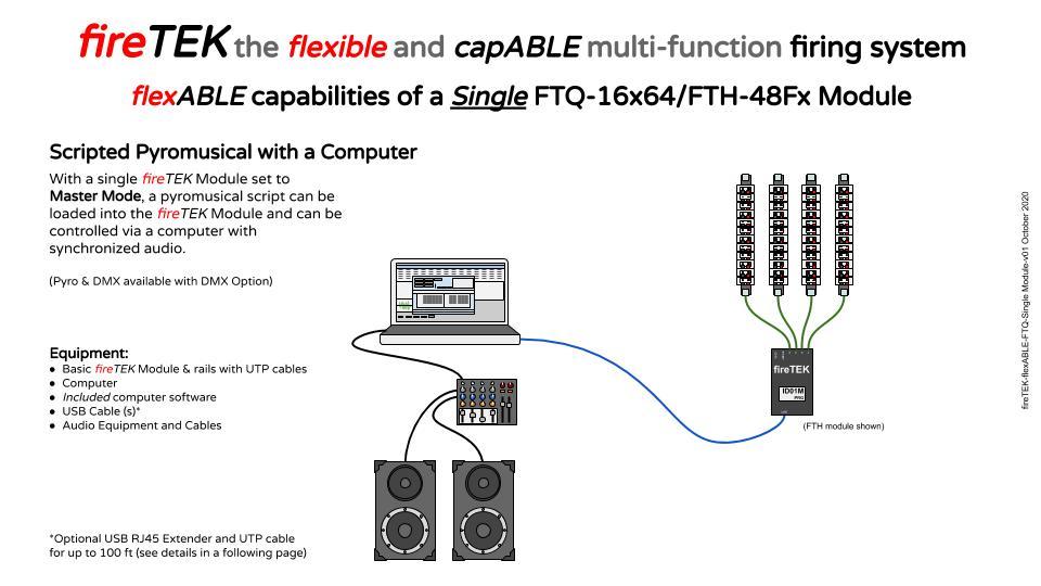 fireTEK single module scripted pyromusical