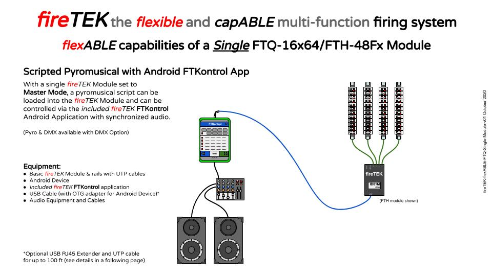 fireTEK single module pyromusical with android app