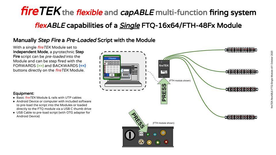 fireTEK single module step fire