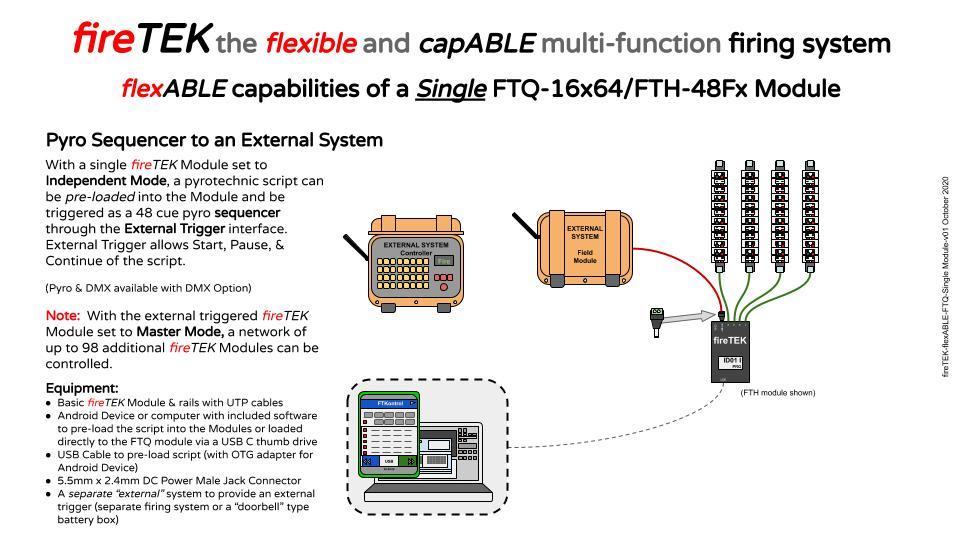 fireTEK wireless firing system external system