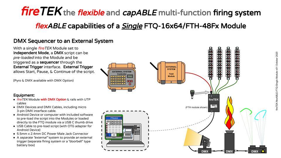 fireTEK wireless firing system DMX sequencer