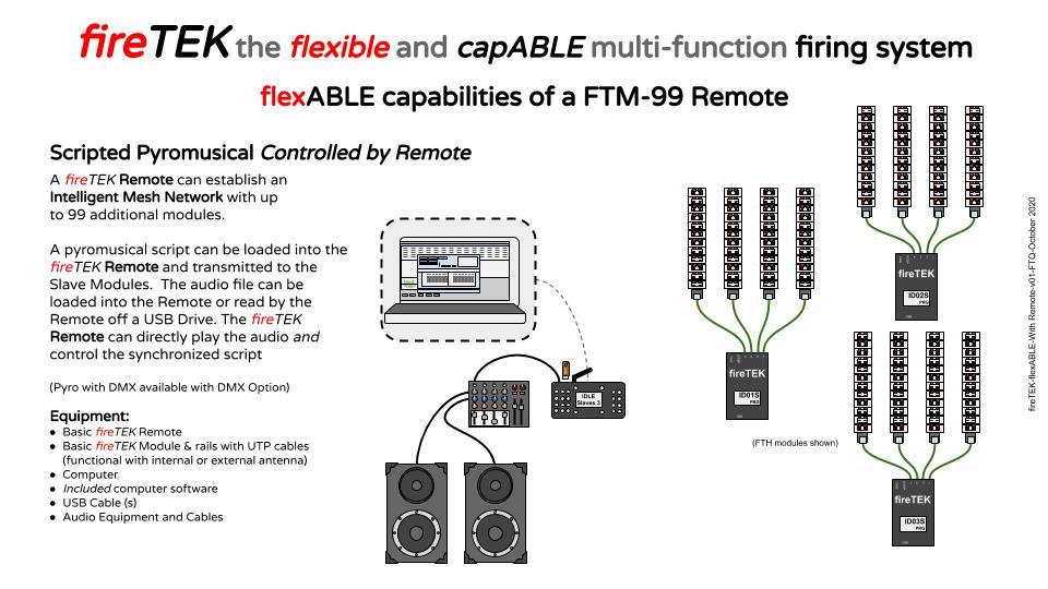 fireTEK wireless firing system scripted by remote