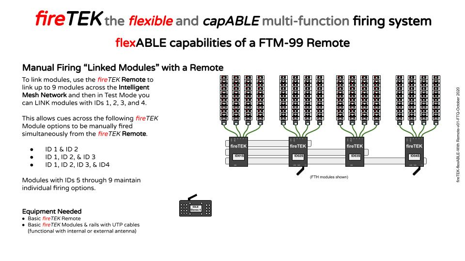 fireTEK wireless firing system linked modules with remote