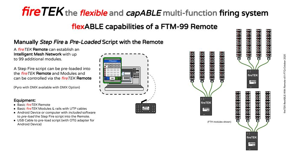 fireTEK wireless firing system step fire script with remote