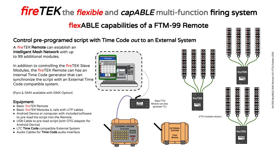 fireTEK wireless firing system with time code out