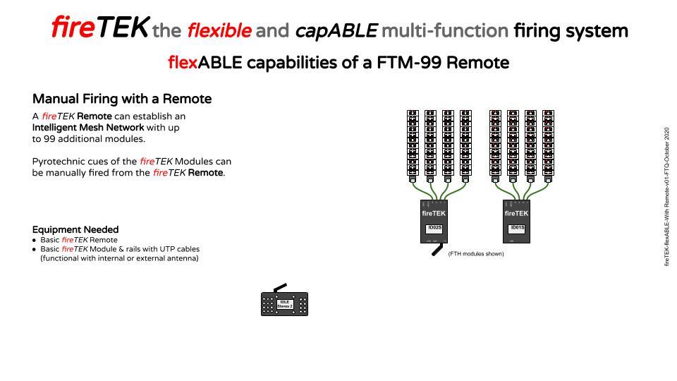 fireTEK Wireles firing system manual fire with remote