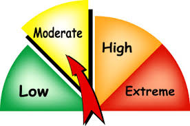 Moderate Fire Rating in Kearney