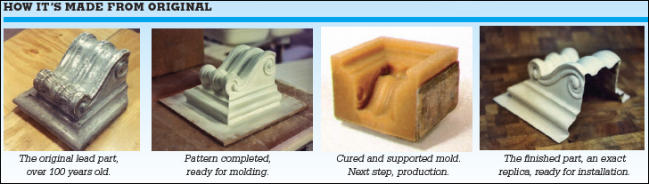 Pictures showing stages of reproduction of bracket