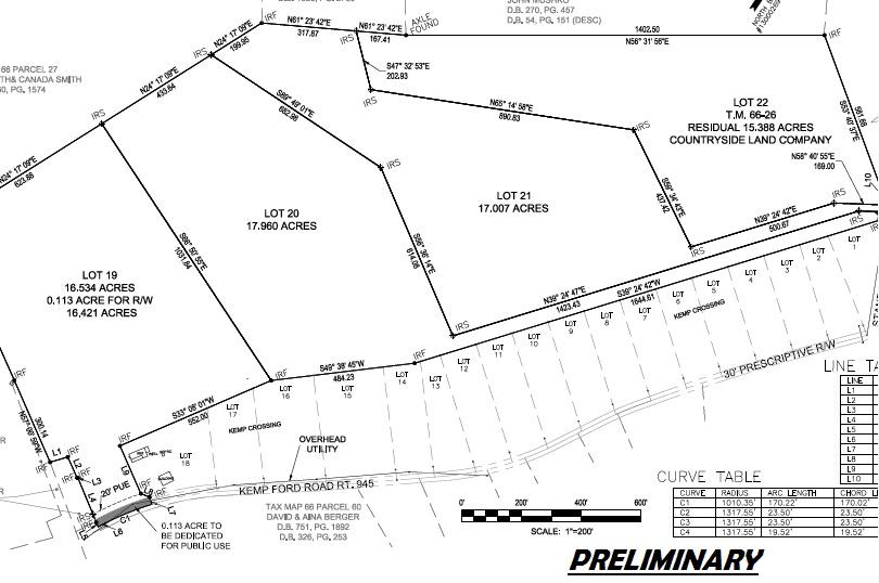KF section 2 preliminary