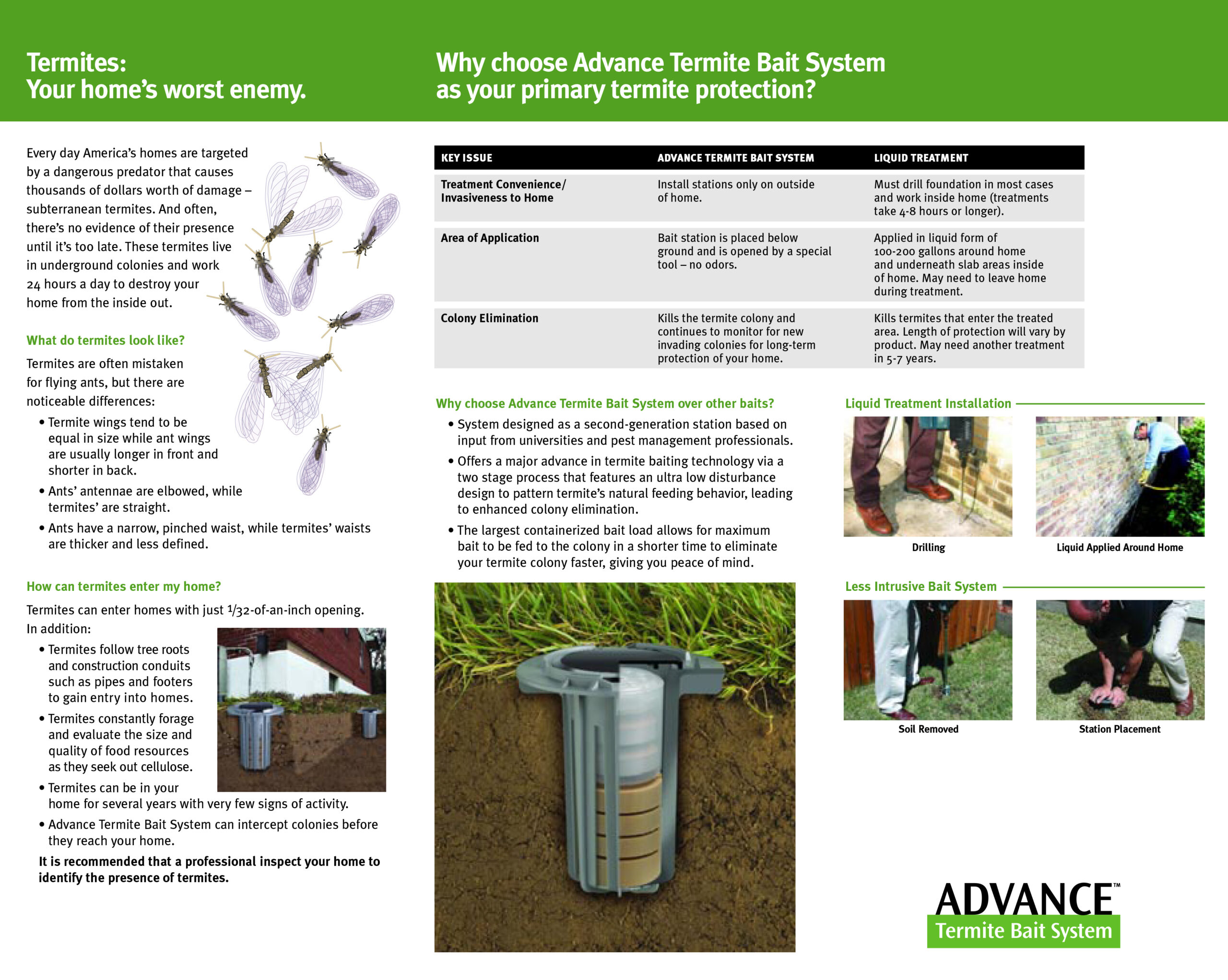Advanced Termite Bait System