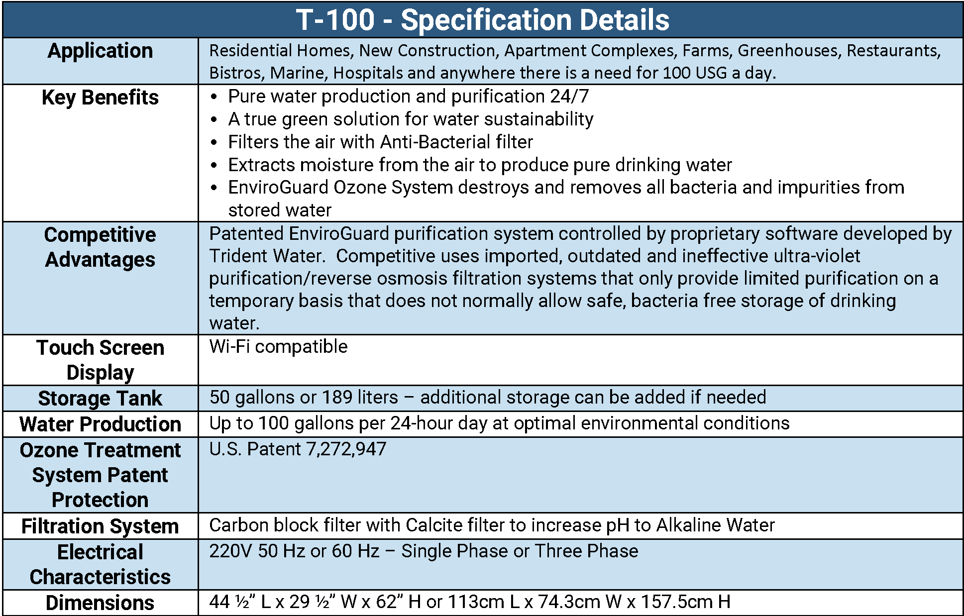 Trident Water Company - TWC - Trident 100 - Atmospheric Water Generator - AWG - Spec Sheet