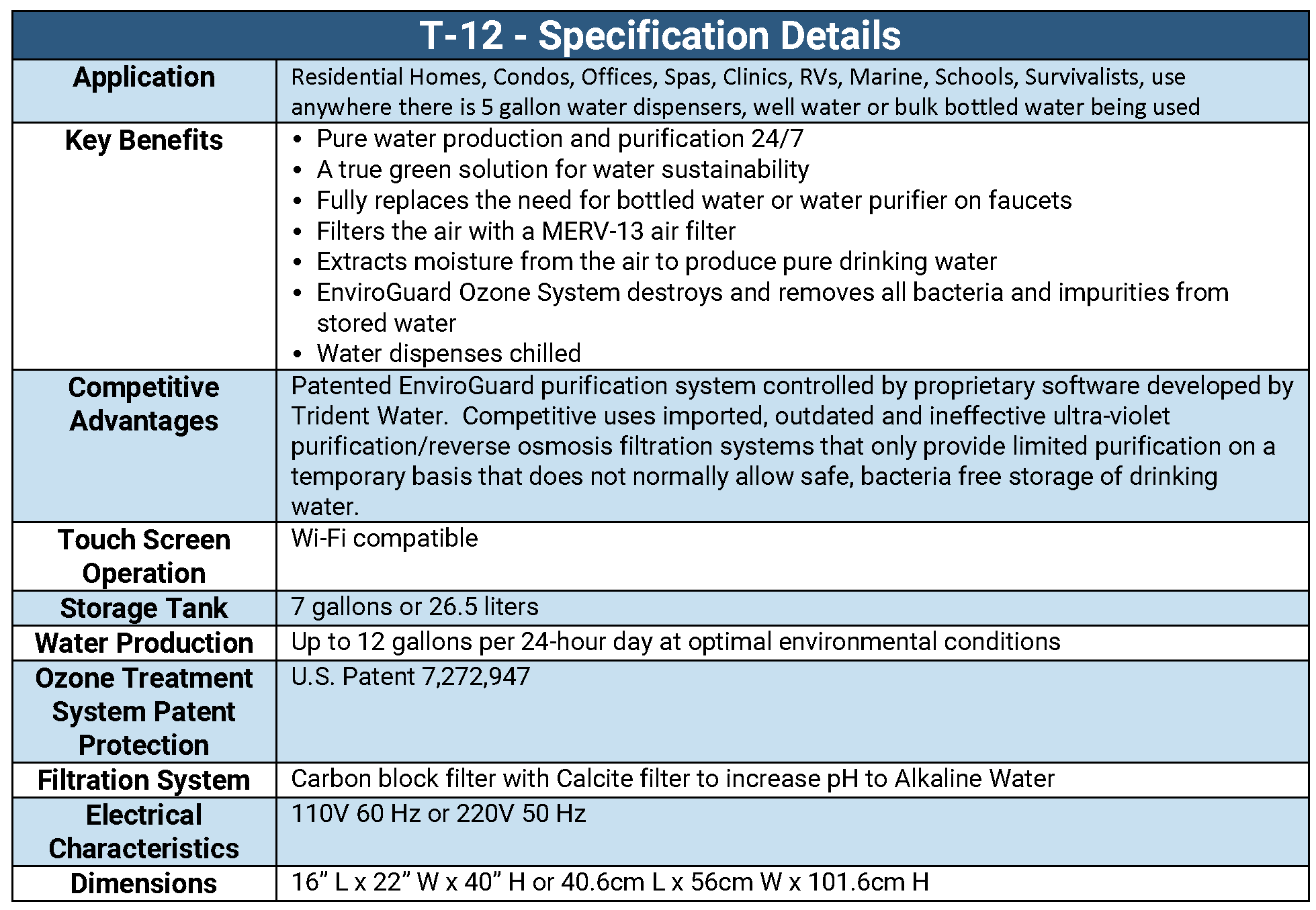 Trident Water Company - TWC - Trident 12- Atmospheric Water Generator - AWG - Spec Sheet