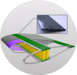 The Main Application of Polyurethane Composite