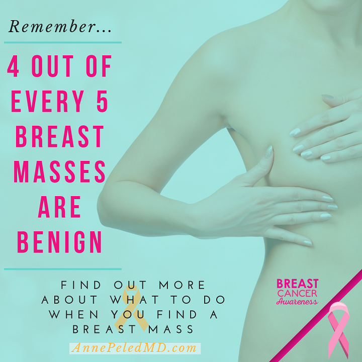 4 out of every 5 Breast masses areBenign