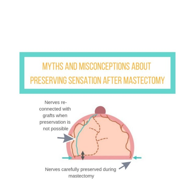 MYTHS-and-MISCONCEPTIONS-ABOUT-PRESERVING-SENSATION-AFTER-MASTECTOMY