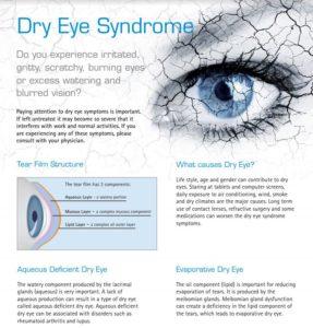 Dry Eyes…Myth or Manic