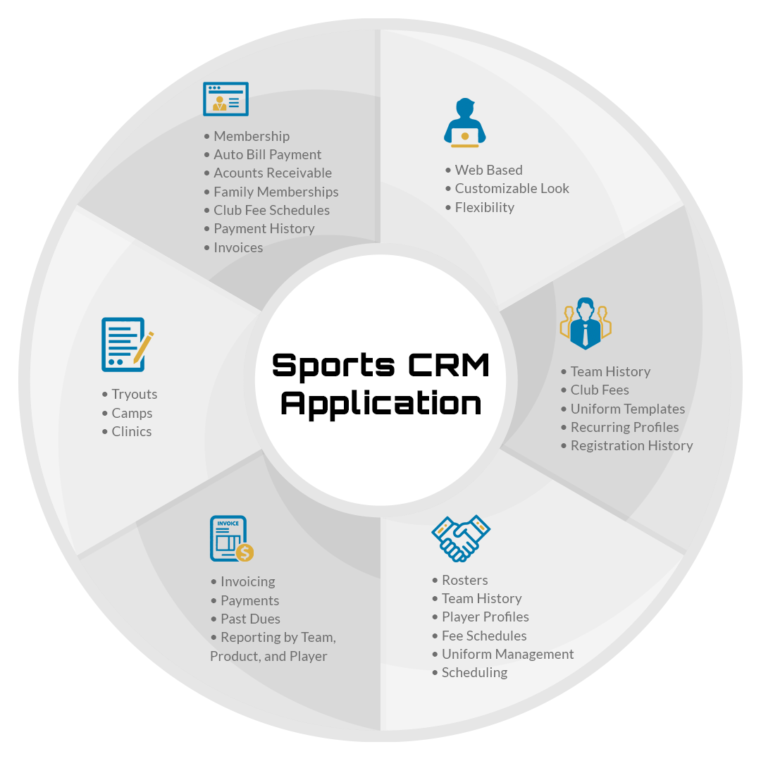 Sports CRM Application