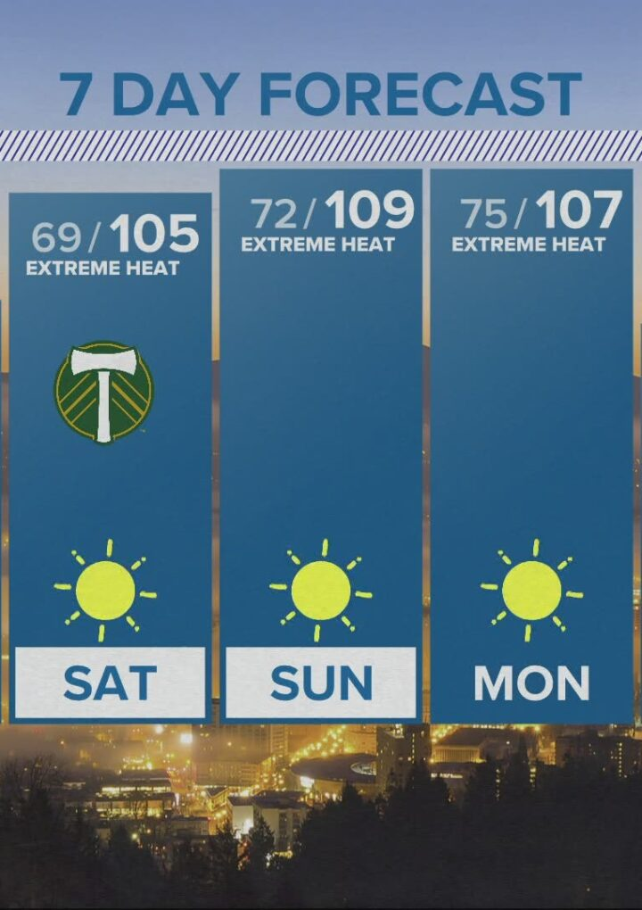 Surviving A Weekend In Oregon On The Surface Of The Sun