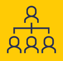 Management & Staff Development