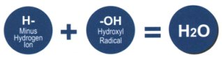 Hydrogen water has more antioxidants than that of vitamins A,C,E