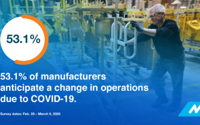 Survey:  How COVID-19 Will Impact Manufacturers