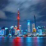 CHINA: Understanding Its Strengths and Weaknesses