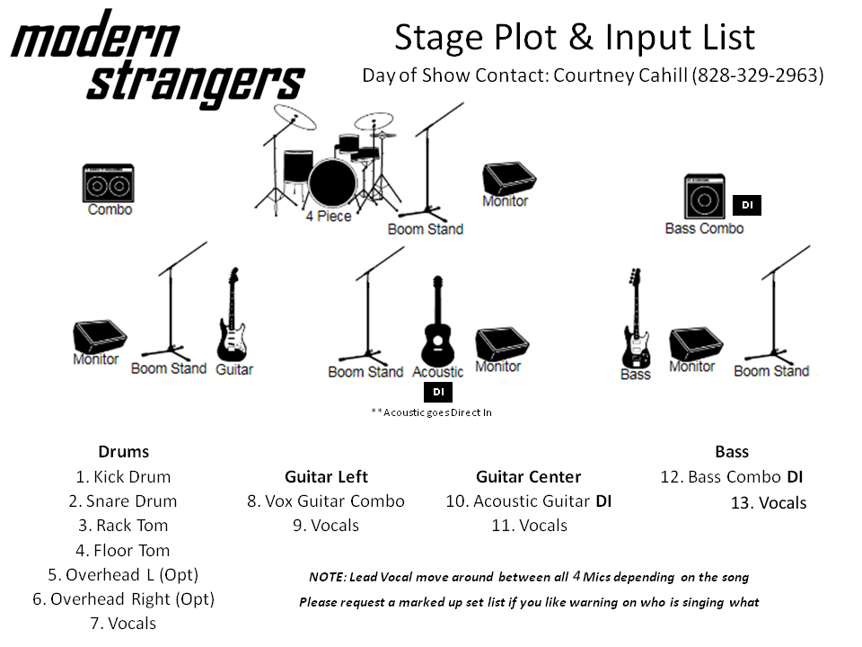 Modern-Strangers-Stage-Plot-Revised