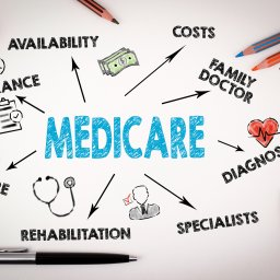 How to Choose the Best Medicare Plan
