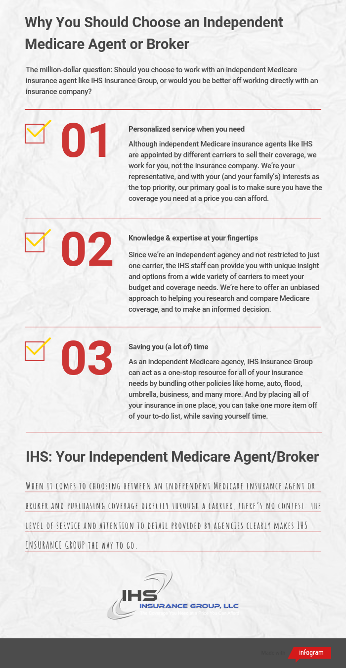 IHS is your #1 broker for Medicare!