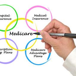Medicare colored circles
