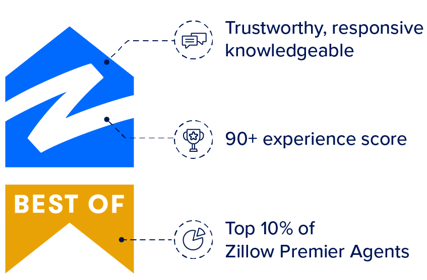 Best_Of_Zillow_Logo