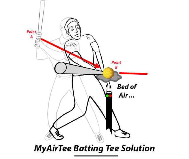 Both Hitters FINAL with Green Red Lights - Batting Tee Solution - 2 23 21 - for Website