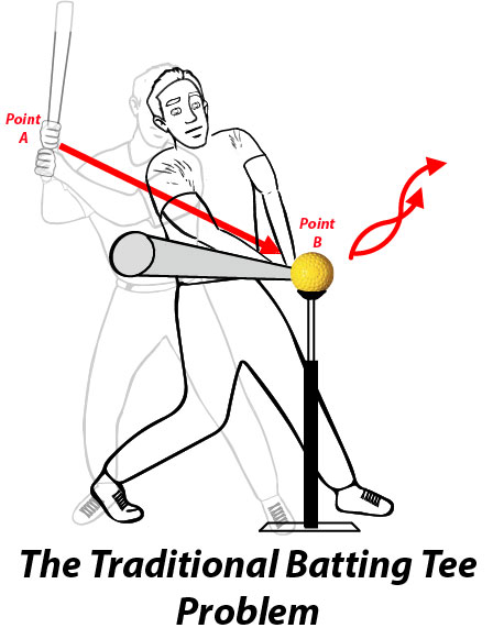 Both Hitters Squiggly Lines