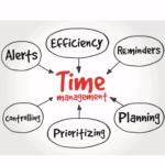 webinar time management