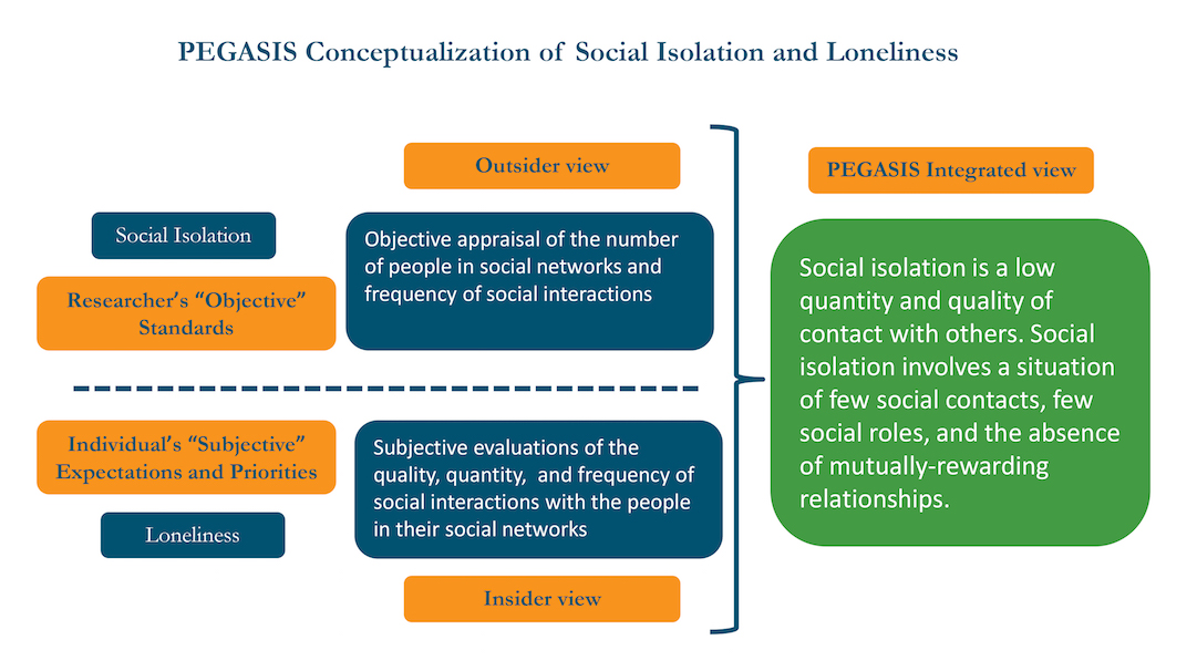 isolation-vs-loneliness-graphic