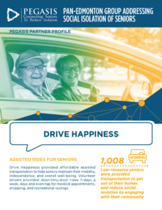Drive Happiness profile