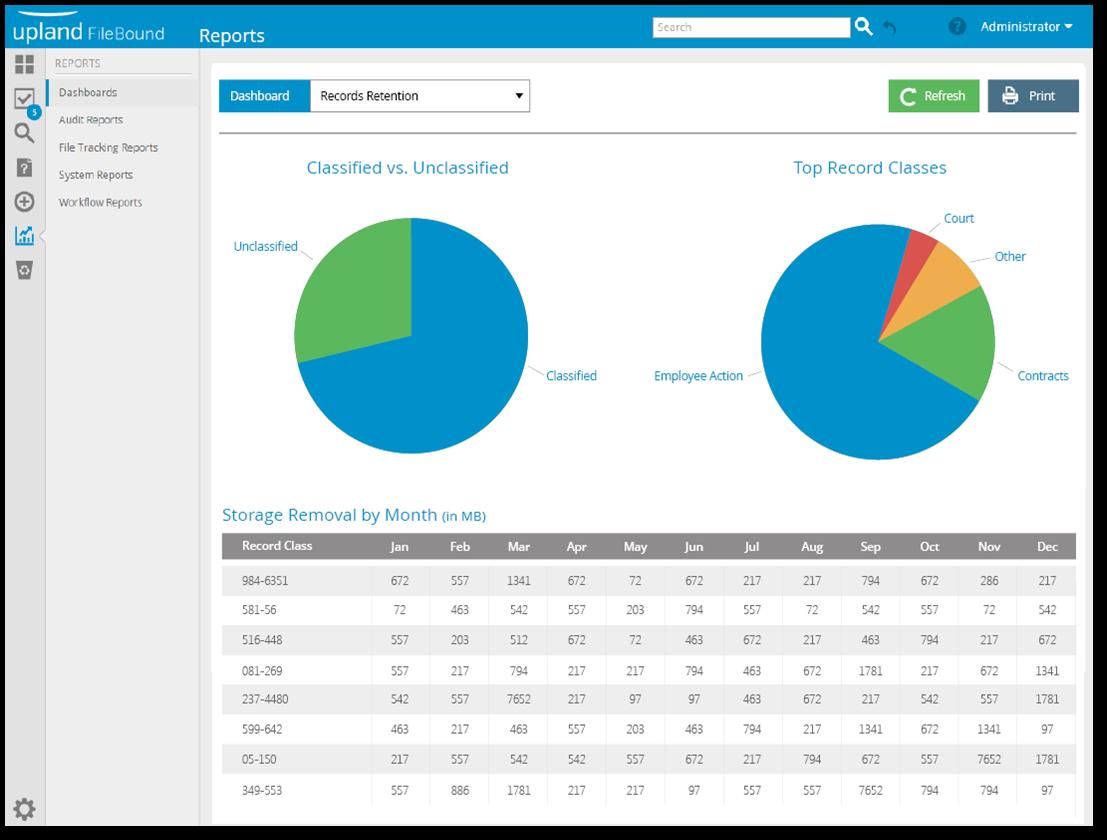 FileBound Reports Screenshot