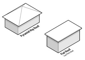 hip and flat roof graphics by Affordable Roofing