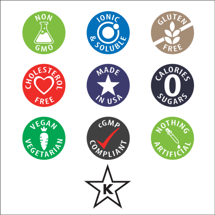 Anderson Health Solutions Nutritional Icons