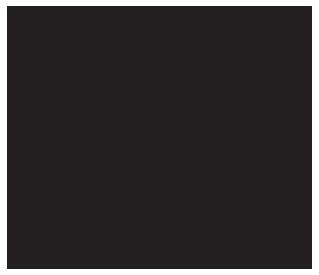 Carroll County Equestrian Council